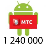 1.24 million Android smartphones are already in the MTS Ukraine network