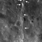 Hypothesis: The moon is still seismically active