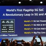IFA 2019: Huawei announces Kirin 990 7nm processor with integrated 5G modem