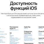 So überprüfen Sie die Verfügbarkeit von iOS-Funktionen in verschiedenen Ländern