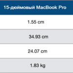 Comparison of the 15-inch and 16-inch MacBook Pro: is it worth buying a new one?