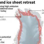 Танення льодовиків в Гренландії відповідально за 40% підвищення рівня моря в 2019 році