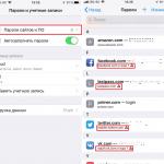So finden Sie doppelte Passwörter auf iPhone, iPad und Mac