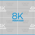 All you need to know about 8K television