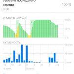 كيفية العثور على التطبيقات الأكثر استهلاكًا للطاقة في iOS 12