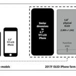 Функціональна зона iPhone 8 буде розташовуватися під екраном