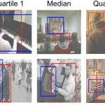 Created a tool that helps eliminate bias in computer vision