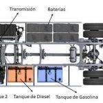 """Neuer """"grüner"""" Lkw-Motor reduziert die Emissionen um bis zu 92%"""