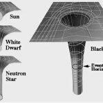 У чорних дірах можуть бути всесвіти. Розповідаємо про нове відкриття