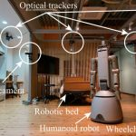 The system predicts the actions of people so that robots do not harm them