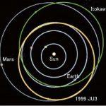 Hayabusa II -operaatio on pian ohi. Mitä salaisuuksia Ryugu-asteroidin näytteet paljastavat?