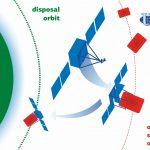 Venäläiset tutkijat ovat keksineet, kuinka avaruusjätteet voidaan helposti poistaa maapallon kiertoradalta