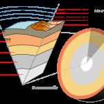 Теорія тектоніки плит: з'ясувалося, як насправді влаштована поверхня Землі