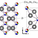 A new high-entropy alloy superconductor developed