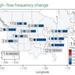 Za posledních 60 let zažily USA a Kanada dvakrát více povodní a sucha