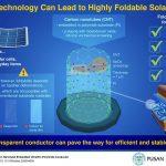 يتم إنشاء لوحة شمسية يمكن دحرجتها في لفافة في كوريا
