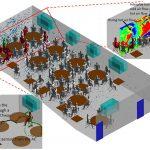 وضع العلماء نموذجًا لتأثير التيارات الهوائية على انتشار COVID-19