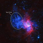 Remnants of rare stellar explosion discovered in the center of the Milky Way