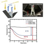 Radiation cooling system operates without electricity and releases heat into space