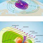 Wissenschaftler entdeckten zuerst einen kosmischen Hurrikan