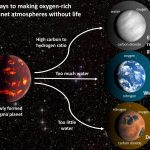 It became clear why scientists call the wrong planets suitable for life