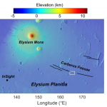 A recent volcanic eruption on Mars has shown that there may be life beneath its surface