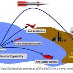 سيظهر سلاح المستقبل في أوروبا - المدفع الكهرومغناطيسي