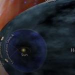 الدراسة: تبين أن التوهجات العملاقة للنجوم الشابة كانت منتظمة