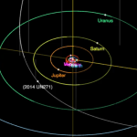 The largest comet in history flies to the center of the solar system: it's almost a planet