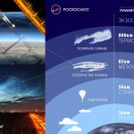 What are noctilucent clouds and how to observe a rare natural phenomenon