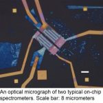 New infrared spectrometer on crystal thinner than a human hair