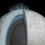 Traces of methane found on Saturn's moon: these are possible signs of life