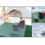 A new hologram can touch your hands