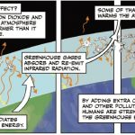 Superhero Scientists and the Life of Tardigrades: The Most Interesting Comics About Science