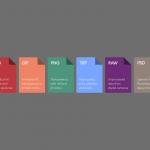 ما الفرق بين تنسيقات JPG و PNG و GIF و WebP وغيرها ، ولماذا يوجد الكثير منها؟